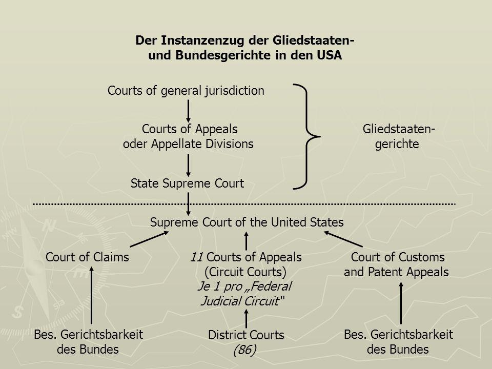 Der Instanzenzug der Gliedstaaten- und Bundesgerichte in den USA