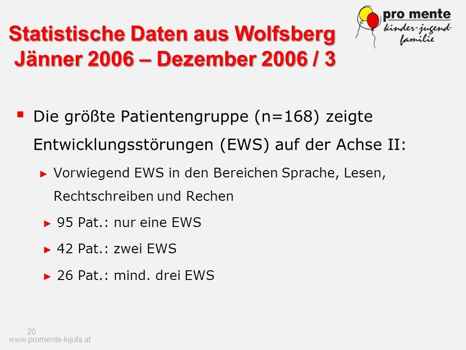 Statistische Daten aus Wolfsberg Jänner 2006 – Dezember 2006 / 3