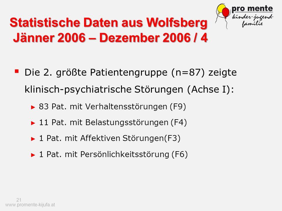 Statistische Daten aus Wolfsberg Jänner 2006 – Dezember 2006 / 4