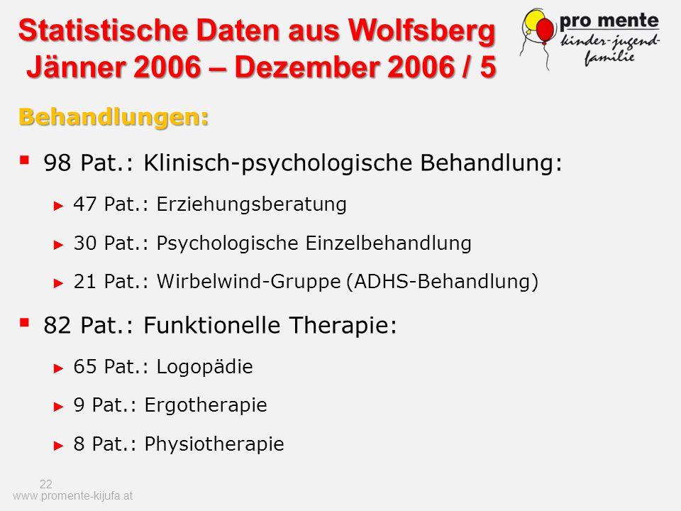 Statistische Daten aus Wolfsberg Jänner 2006 – Dezember 2006 / 5