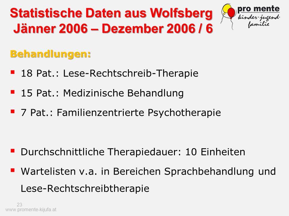 Statistische Daten aus Wolfsberg Jänner 2006 – Dezember 2006 / 6