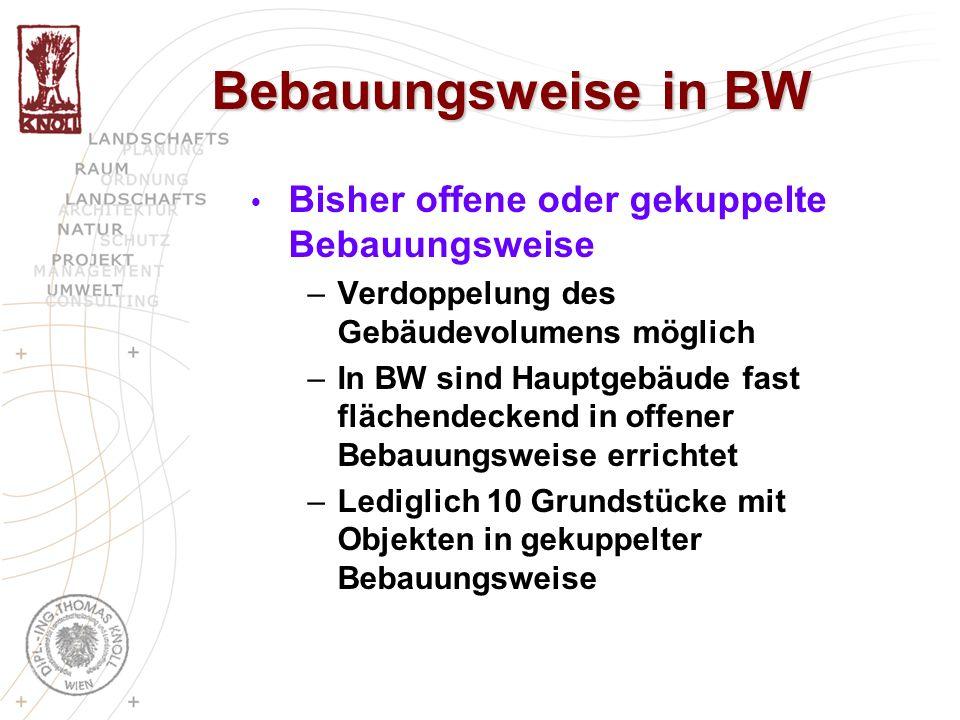 Bebauungsweise in BW Bisher offene oder gekuppelte Bebauungsweise