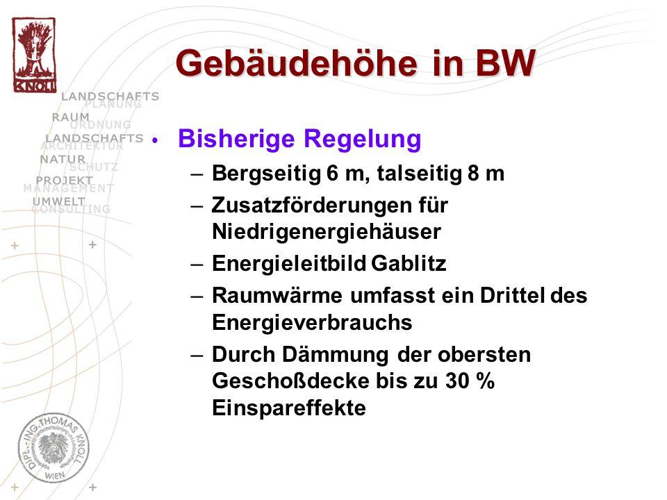 Gebäudehöhe in BW Bisherige Regelung Bergseitig 6 m, talseitig 8 m