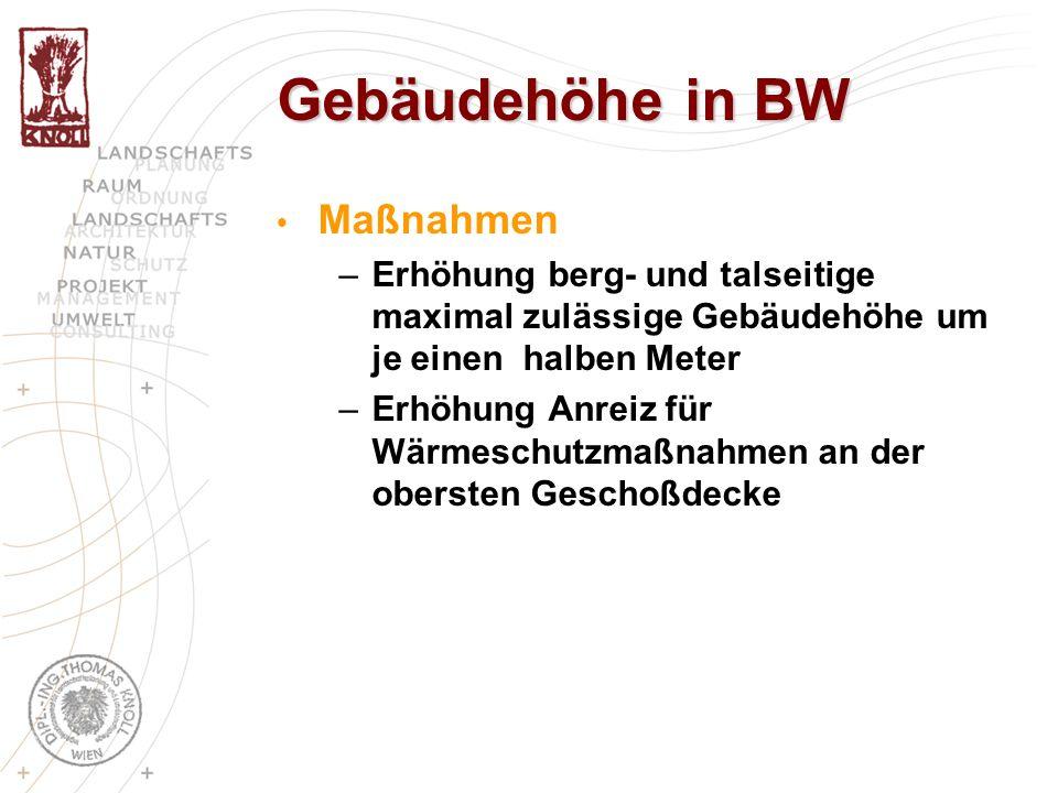 Gebäudehöhe in BW Maßnahmen