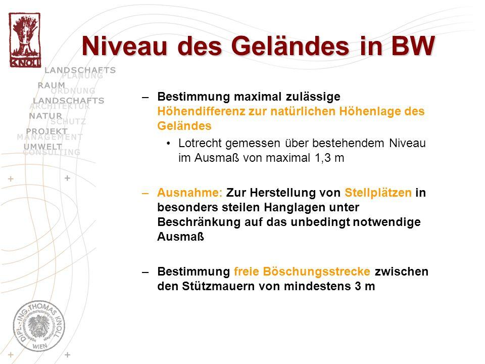 Niveau des Geländes in BW