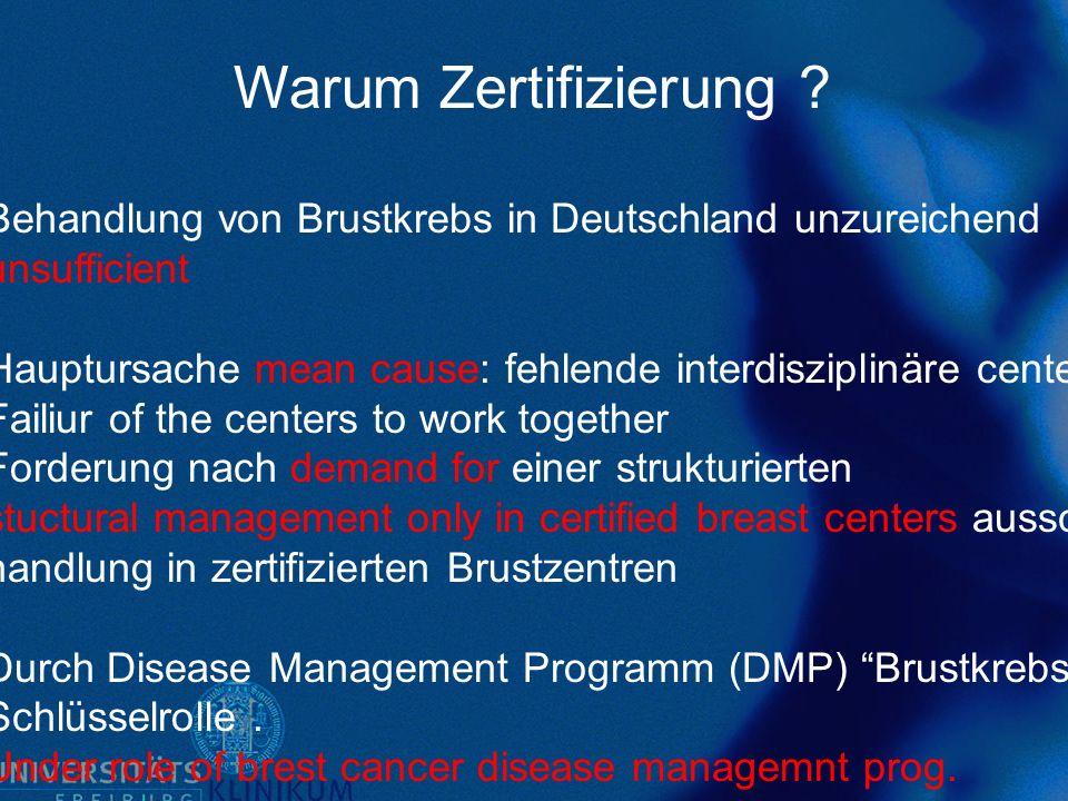 Warum Zertifizierung Behandlung von Brustkrebs in Deutschland unzureichend. unsufficient.