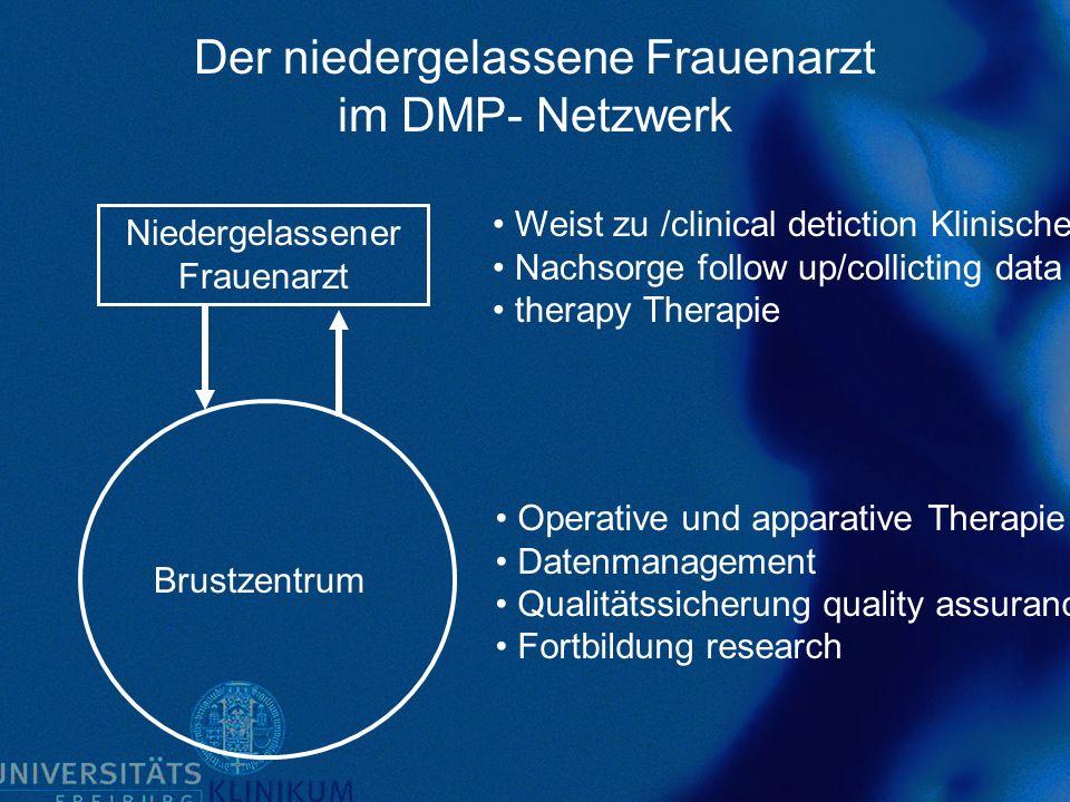 Der niedergelassene Frauenarzt im DMP- Netzwerk