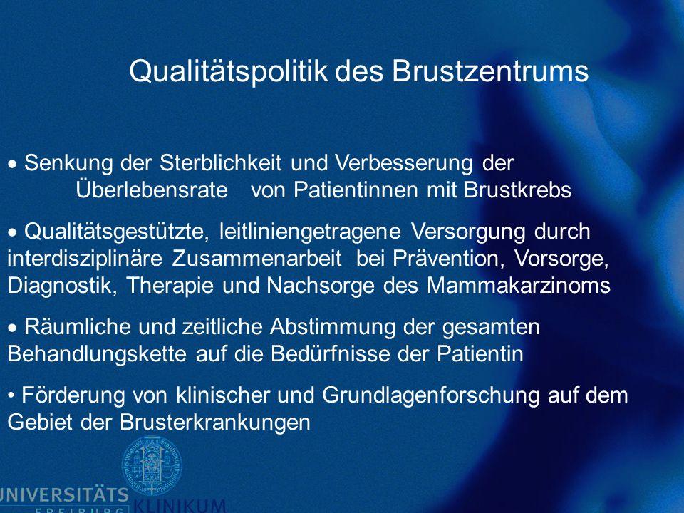 Qualitätspolitik des Brustzentrums
