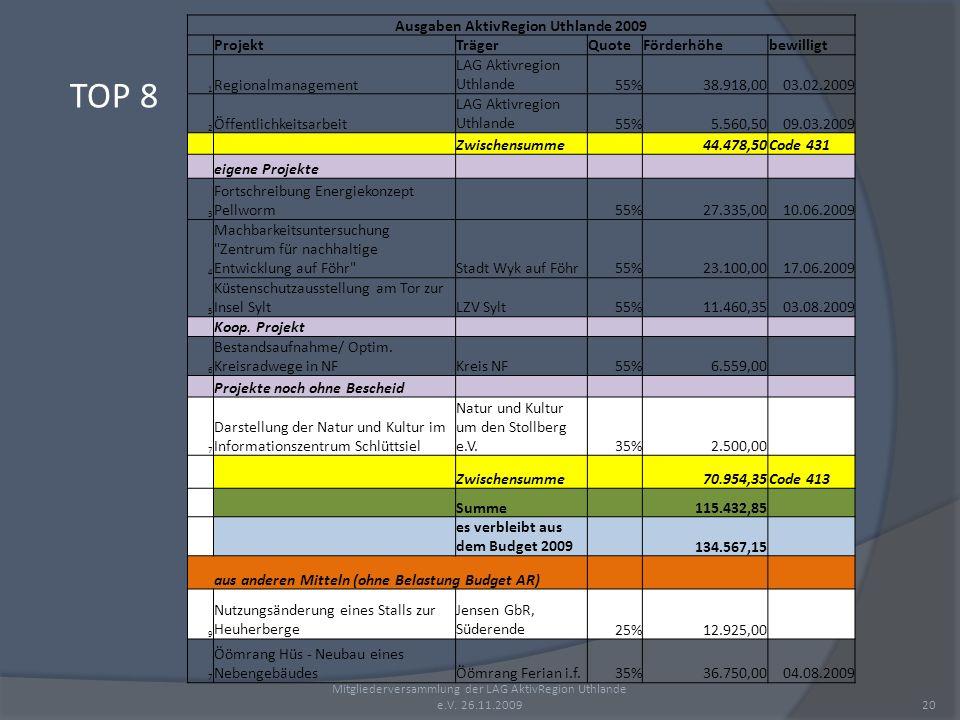Ausgaben AktivRegion Uthlande 2009