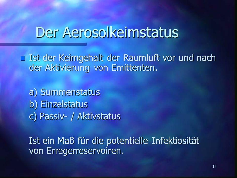 Der Aerosolkeimstatus