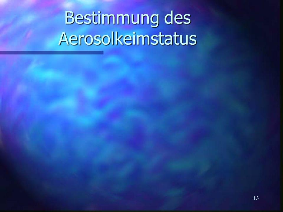 Bestimmung des Aerosolkeimstatus