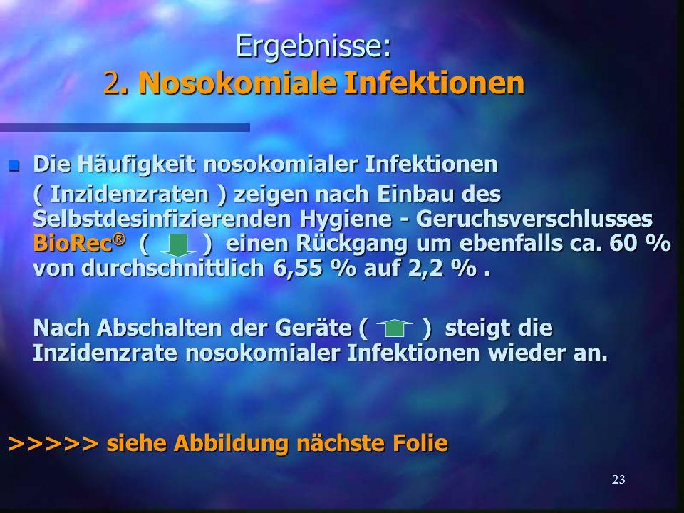 Ergebnisse: 2. Nosokomiale Infektionen