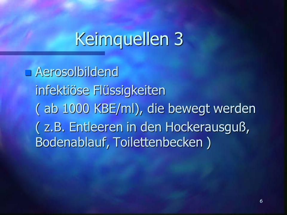 Keimquellen 3 Aerosolbildend infektiöse Flüssigkeiten