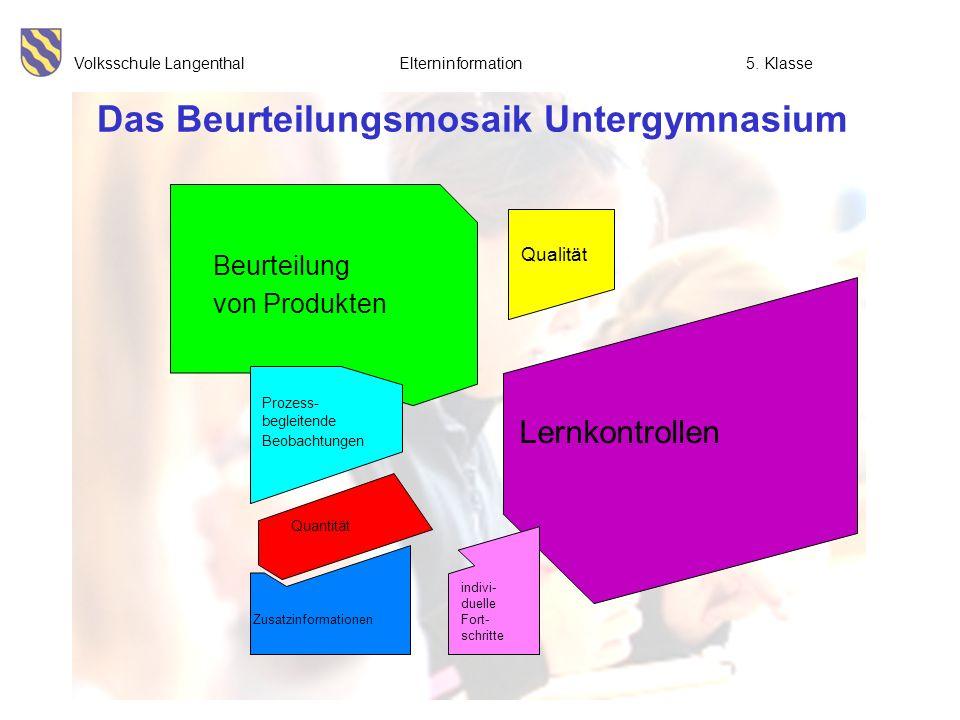 Das Beurteilungsmosaik Untergymnasium