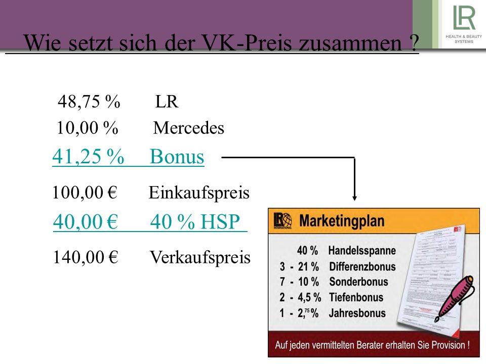 Wie setzt sich der VK-Preis zusammen