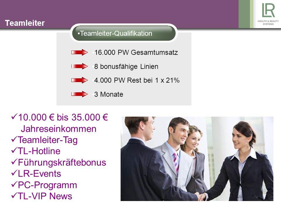 10.000 € bis 35.000 € Jahreseinkommen Teamleiter-Tag TL-Hotline