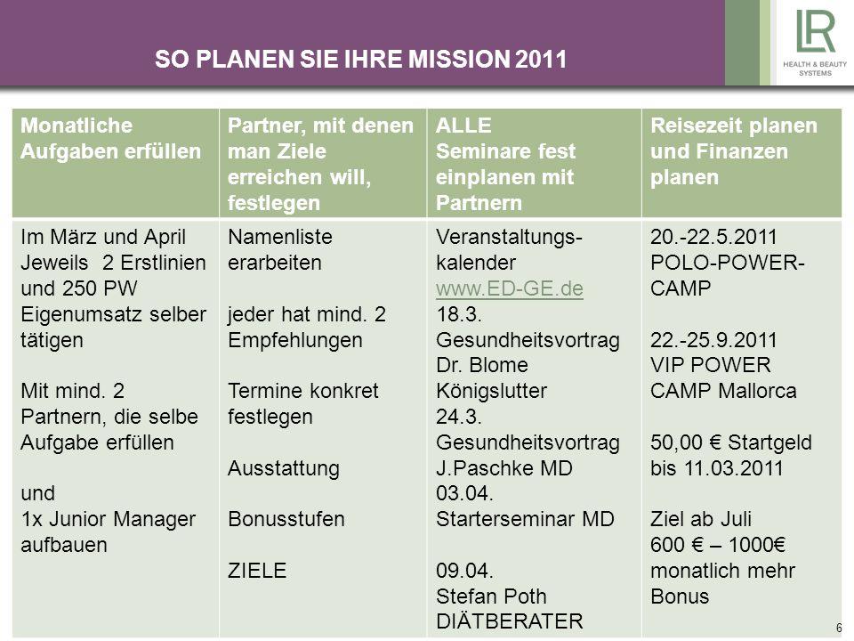 SO PLANEN SIE IHRE MISSION 2011