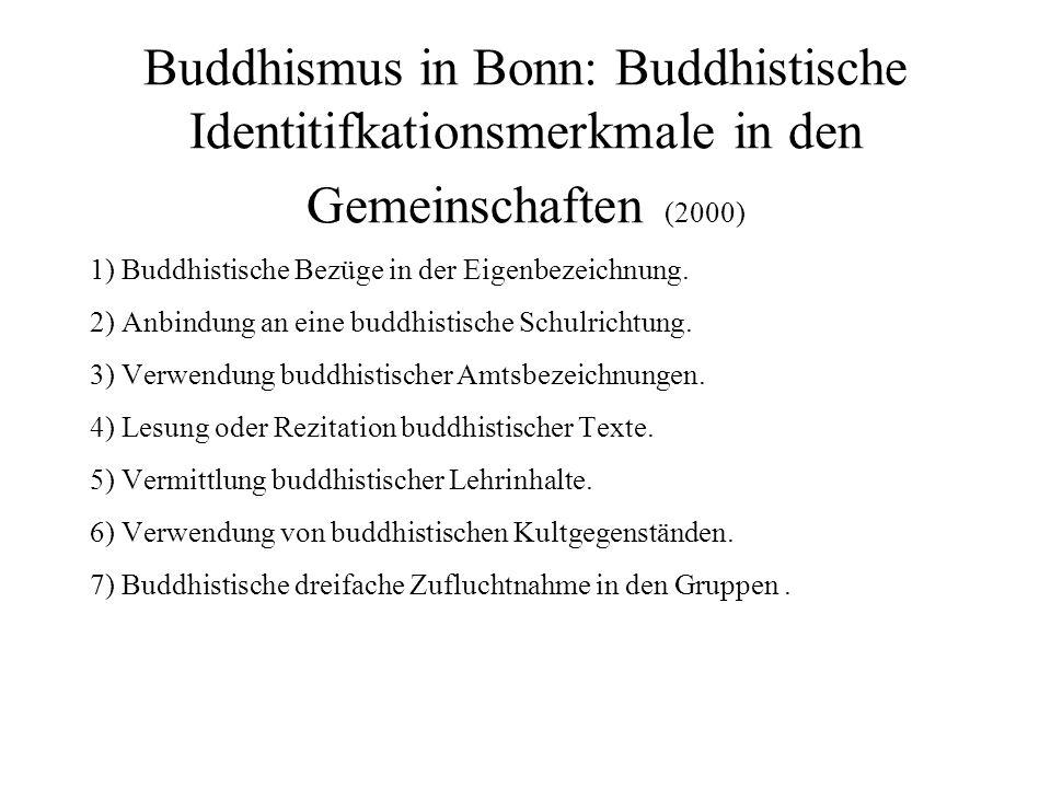 Buddhismus in Bonn: Buddhistische Identitifkationsmerkmale in den Gemeinschaften (2000)