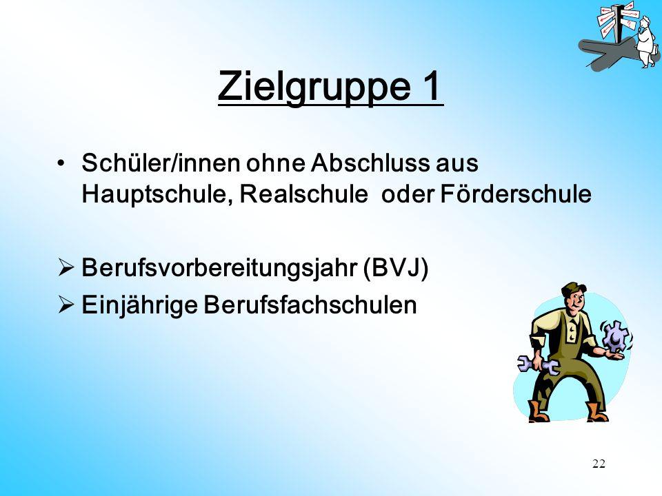 Zielgruppe 1 Schüler/innen ohne Abschluss aus Hauptschule, Realschule oder Förderschule. Berufsvorbereitungsjahr (BVJ)