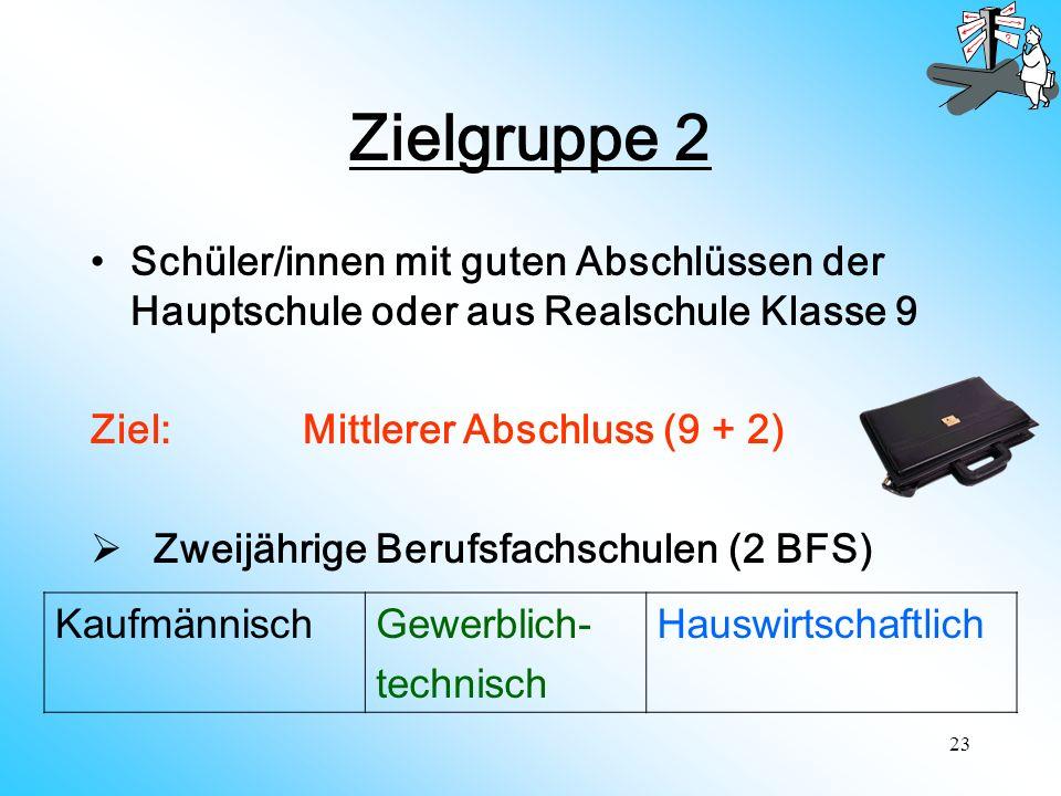 Zielgruppe 2 Schüler/innen mit guten Abschlüssen der Hauptschule oder aus Realschule Klasse 9. Ziel: Mittlerer Abschluss (9 + 2)