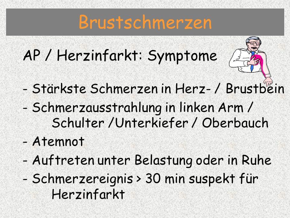 Brustschmerzen AP / Herzinfarkt: Symptome