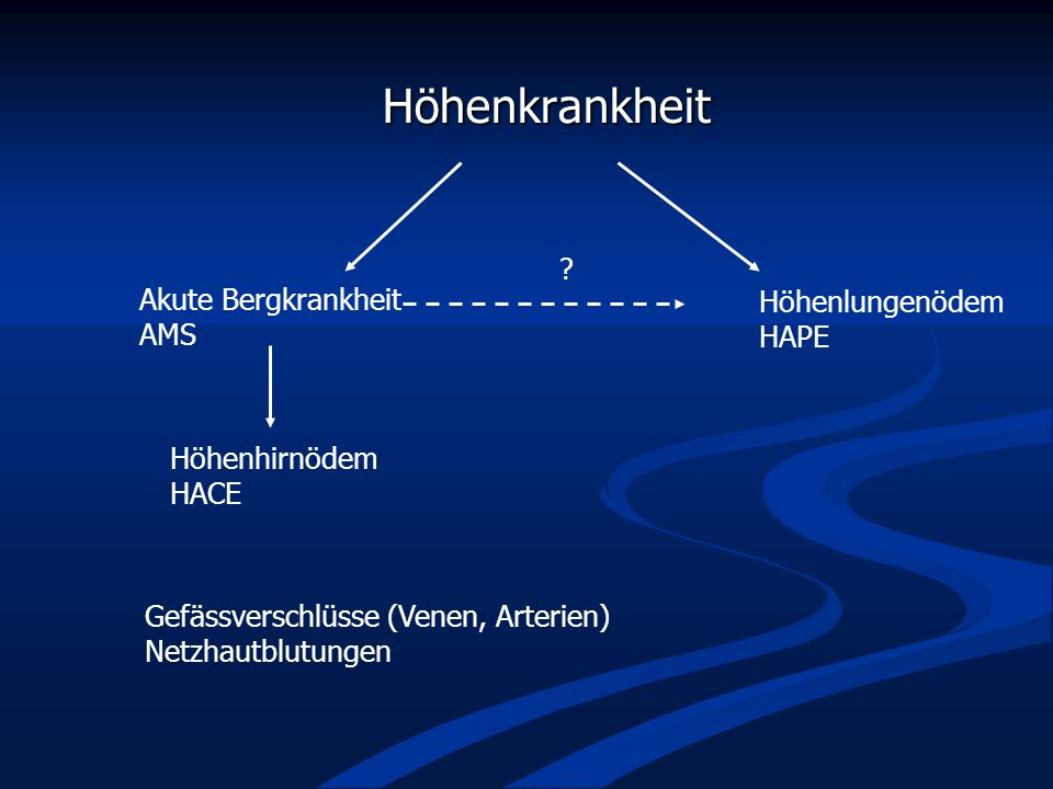 Höhenkrankheit Akute Bergkrankheit Höhenlungenödem AMS HAPE