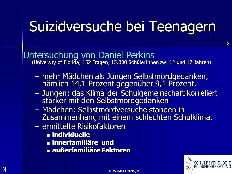 Suizidversuche bei Teenagern