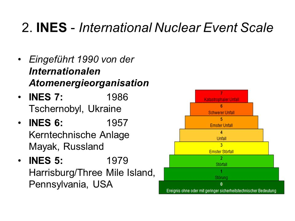 2. INES - International Nuclear Event Scale