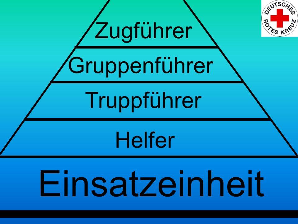 Zugführer Gruppenführer Truppführer Helfer Einsatzeinheit
