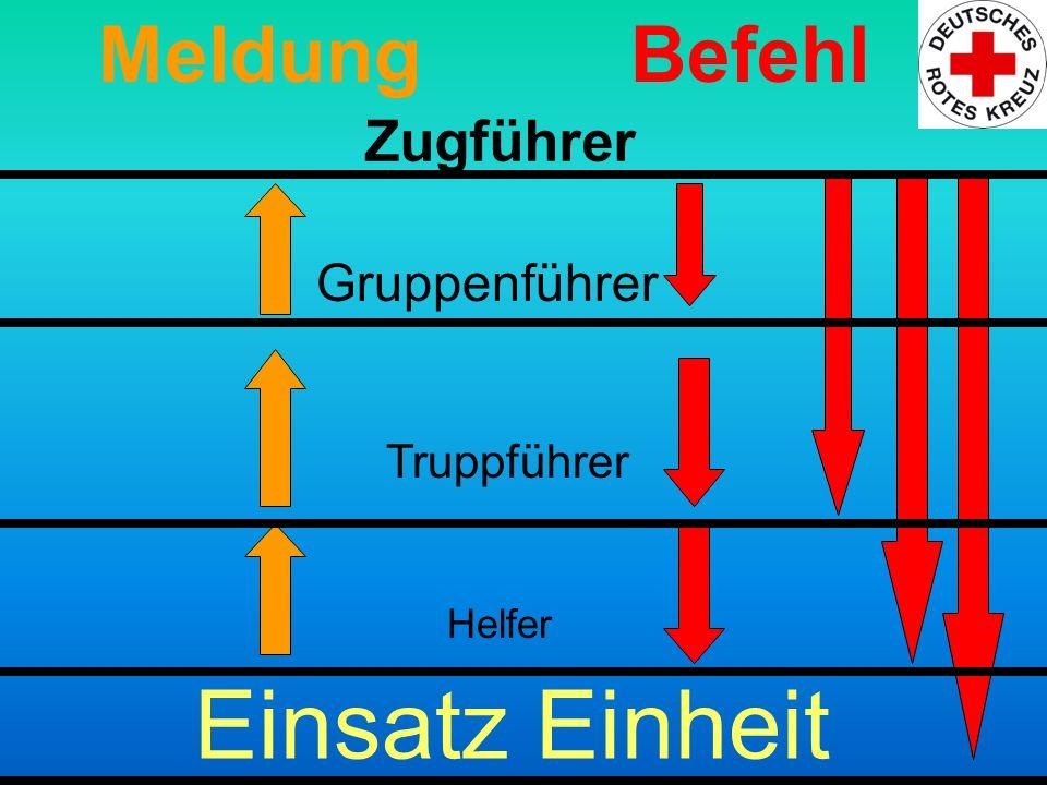 Einsatz Einheit Meldung Befehl Zugführer Gruppenführer Truppführer