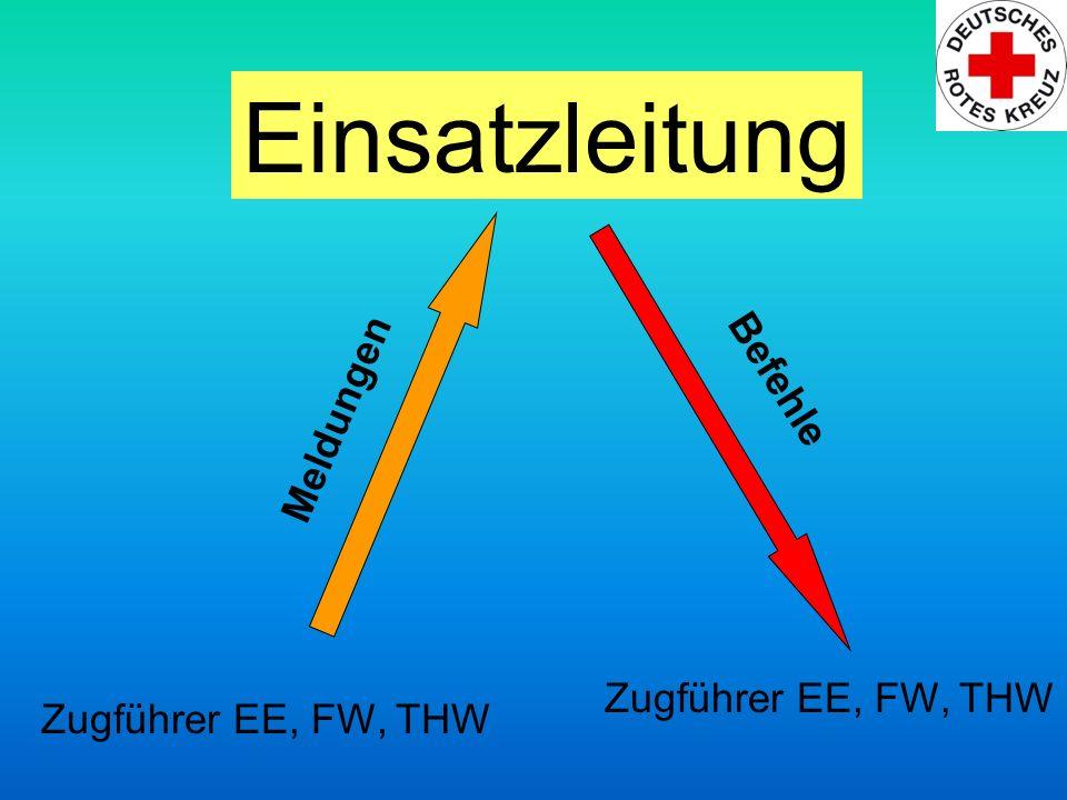 Einsatzleitung Befehle Meldungen Zugführer EE, FW, THW