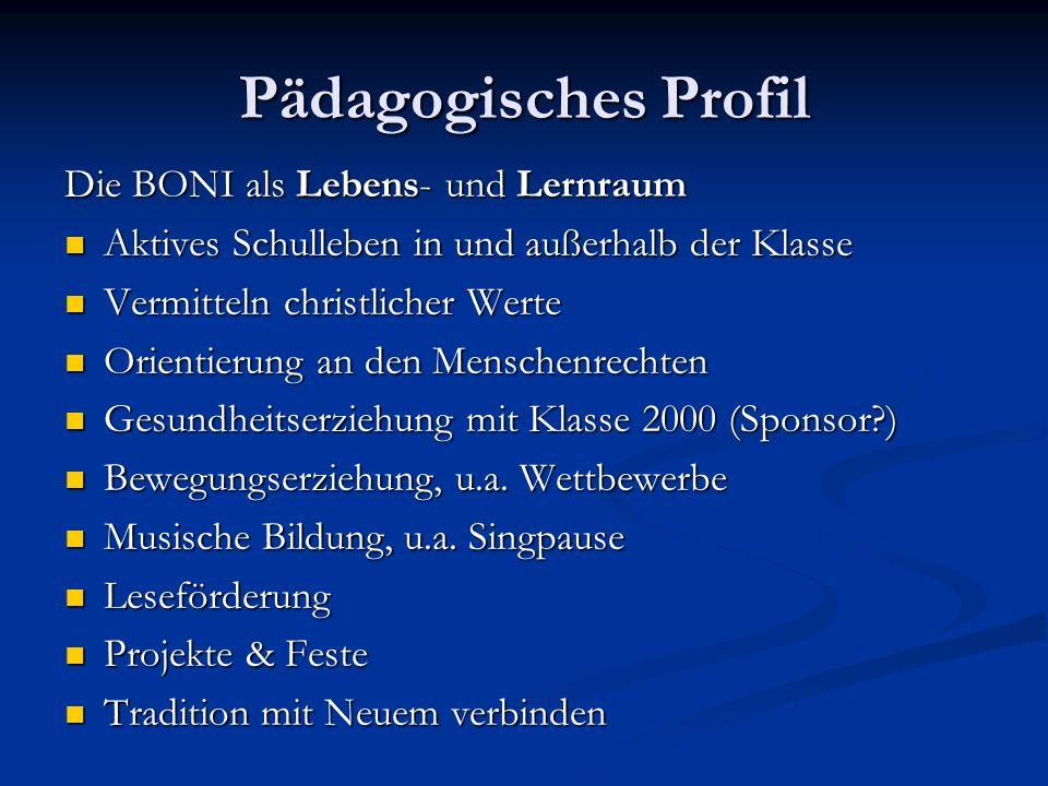 Pädagogisches Profil Die BONI als Lebens- und Lernraum
