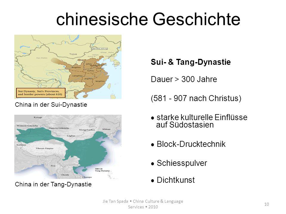 Briefe Nach China Dauer : Wie kann man chinesen verstehen ppt video online