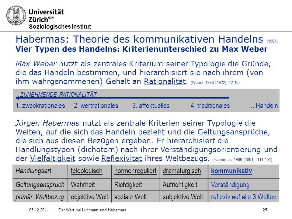 Habermas: Theorie des kommunikativen Handelns (1981)