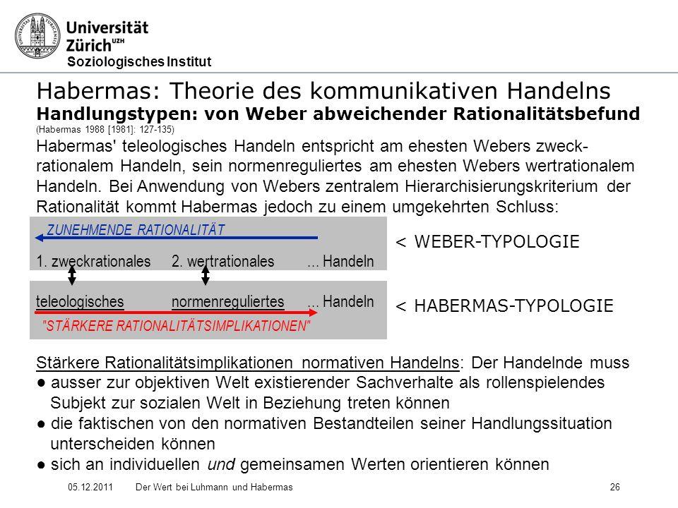 Habermas: Theorie des kommunikativen Handelns