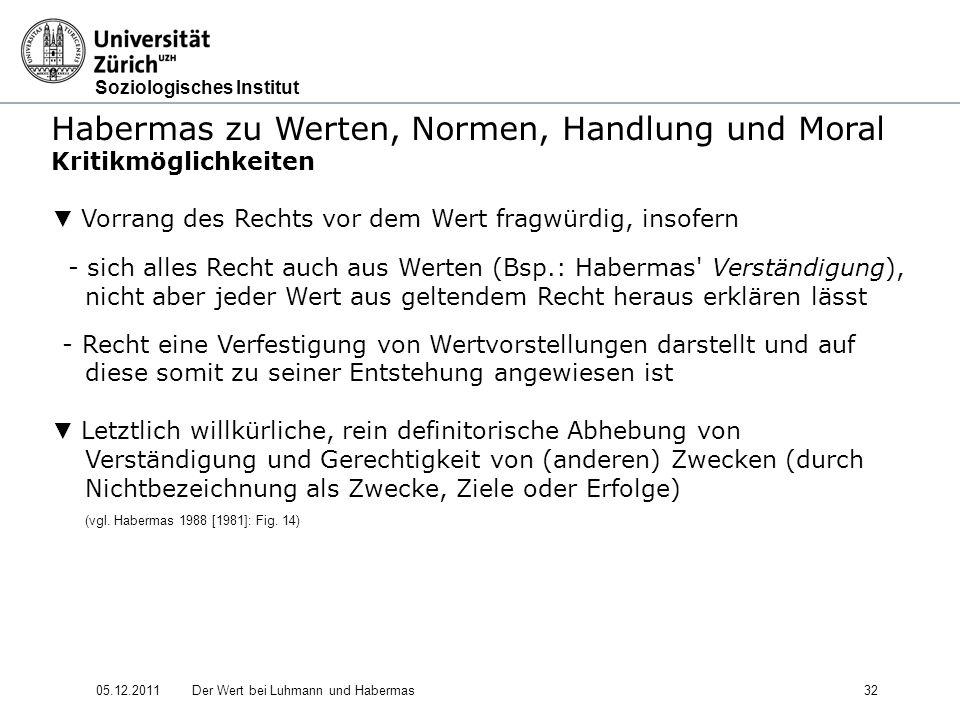 Habermas zu Werten, Normen, Handlung und Moral