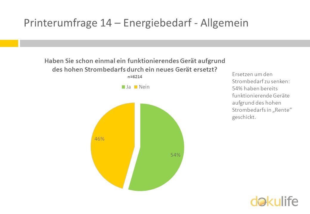 Printerumfrage 14 – Energiebedarf - Allgemein