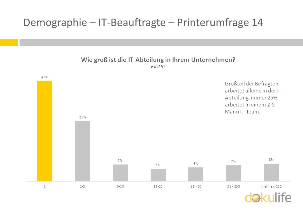 Demographie – IT-Beauftragte – Printerumfrage 14
