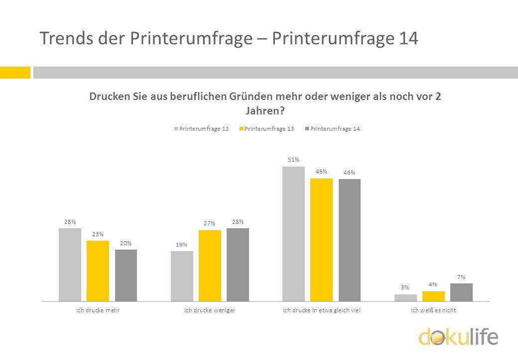 Trends der Printerumfrage – Printerumfrage 14