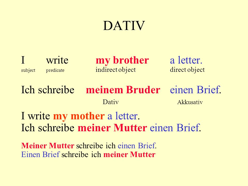 german akkusativ dativ