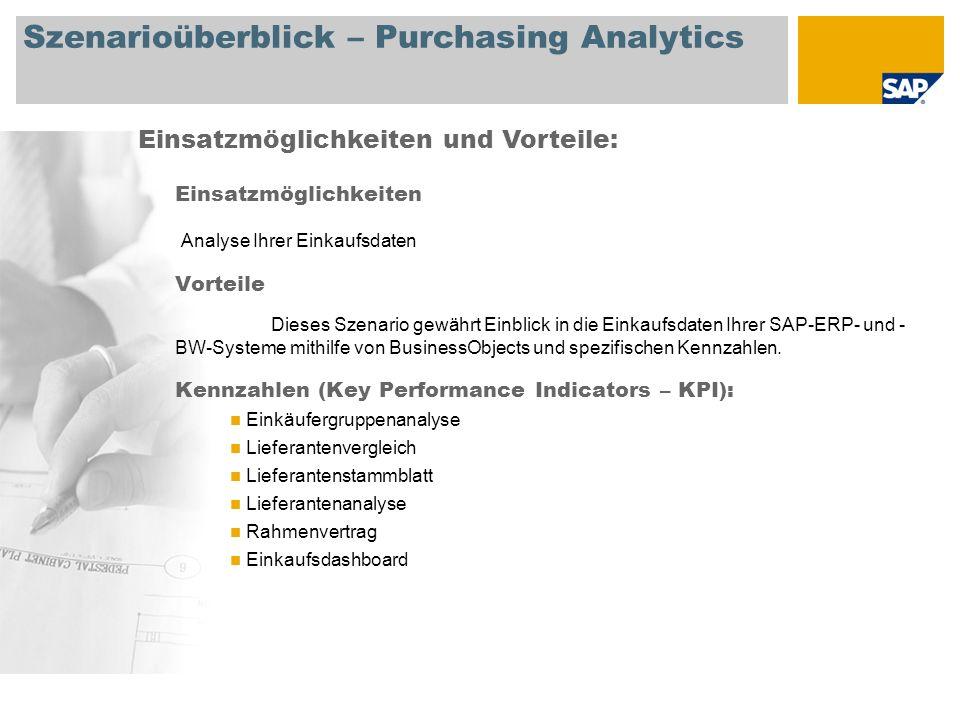 Szenarioüberblick – Purchasing Analytics