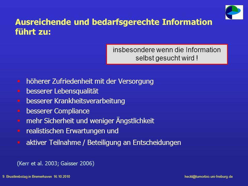 Ausreichende und bedarfsgerechte Information führt zu:
