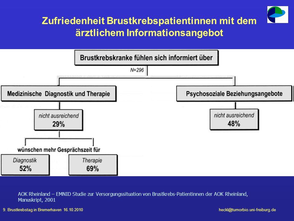 Zufriedenheit Brustkrebspatientinnen mit dem ärztlichem Informationsangebot