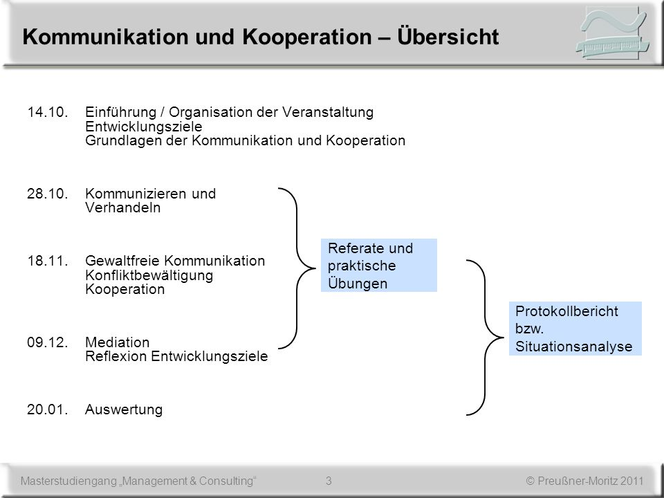 Kommunikation und Kooperation – Übersicht