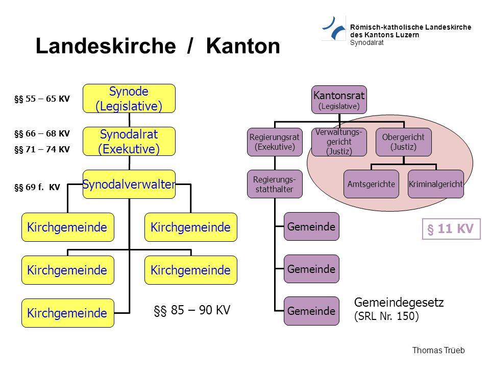 Landeskirche / Kanton Synode (Legislative) Synodalrat (Exekutive)