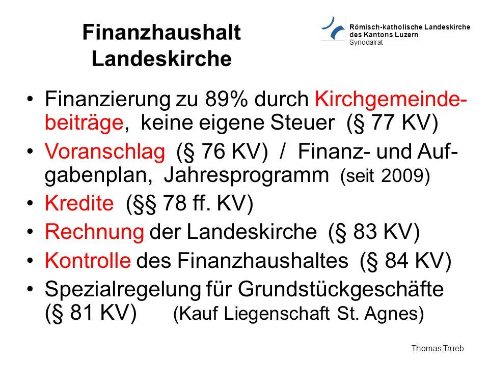 Finanzhaushalt Landeskirche