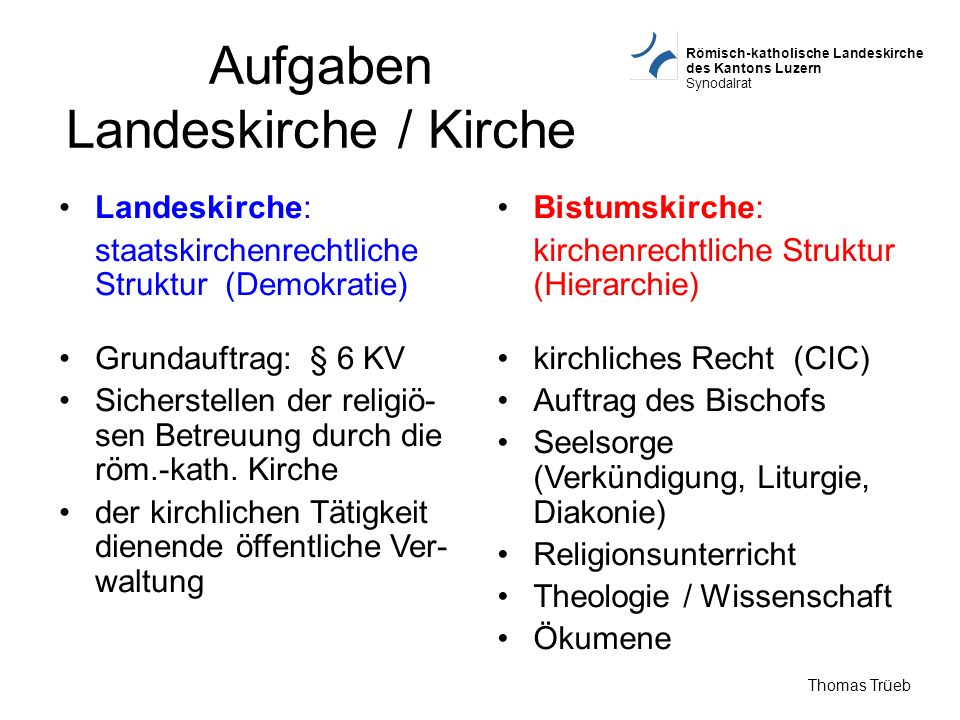 Aufgaben Landeskirche / Kirche