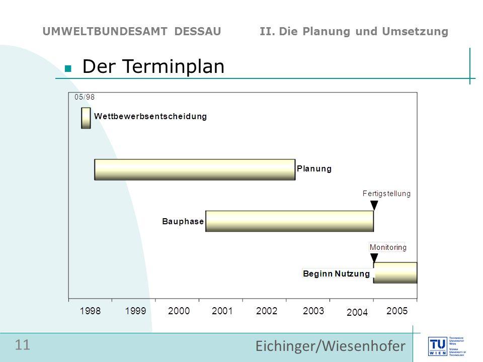 Der Terminplan 11 Eichinger/Wiesenhofer