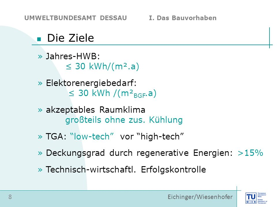 Die Ziele Jahres-HWB: ≤ 30 kWh/(m².a)