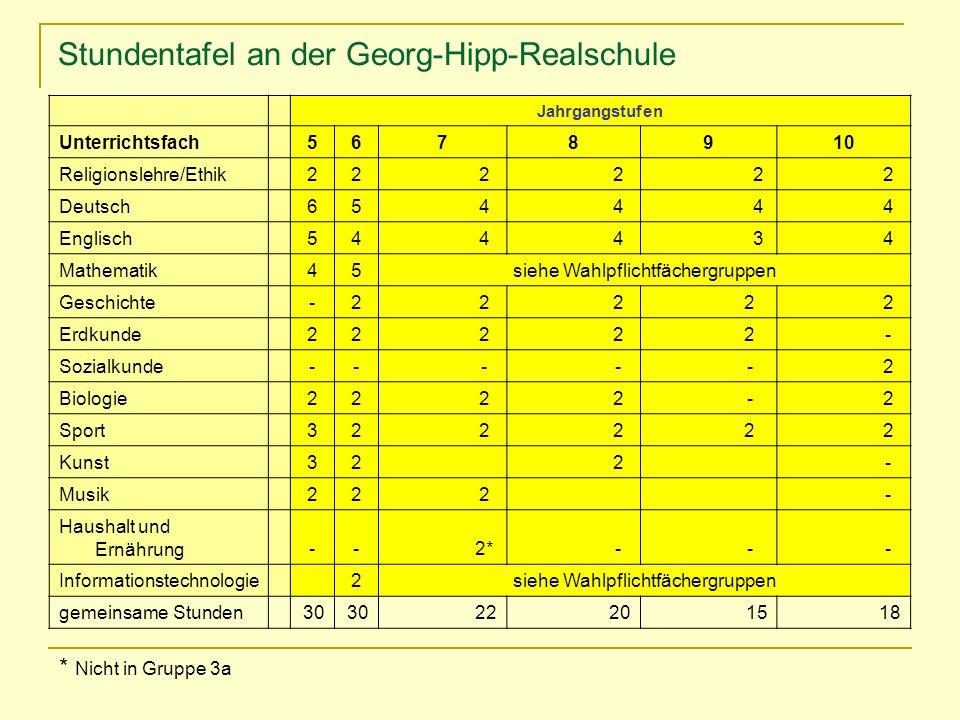 Stundentafel an der Georg-Hipp-Realschule